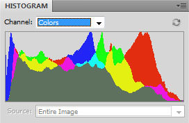color histogram