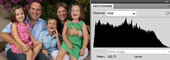 histogram, correct exposure