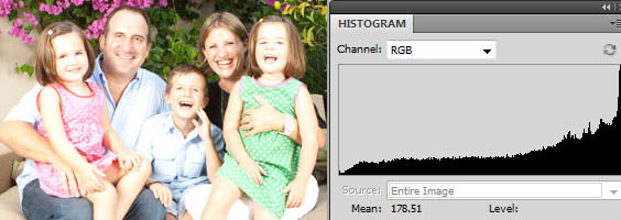 histogram, over exposure