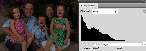 histogram, under exposure